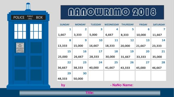 Dr Who nano 2018 word count chart
